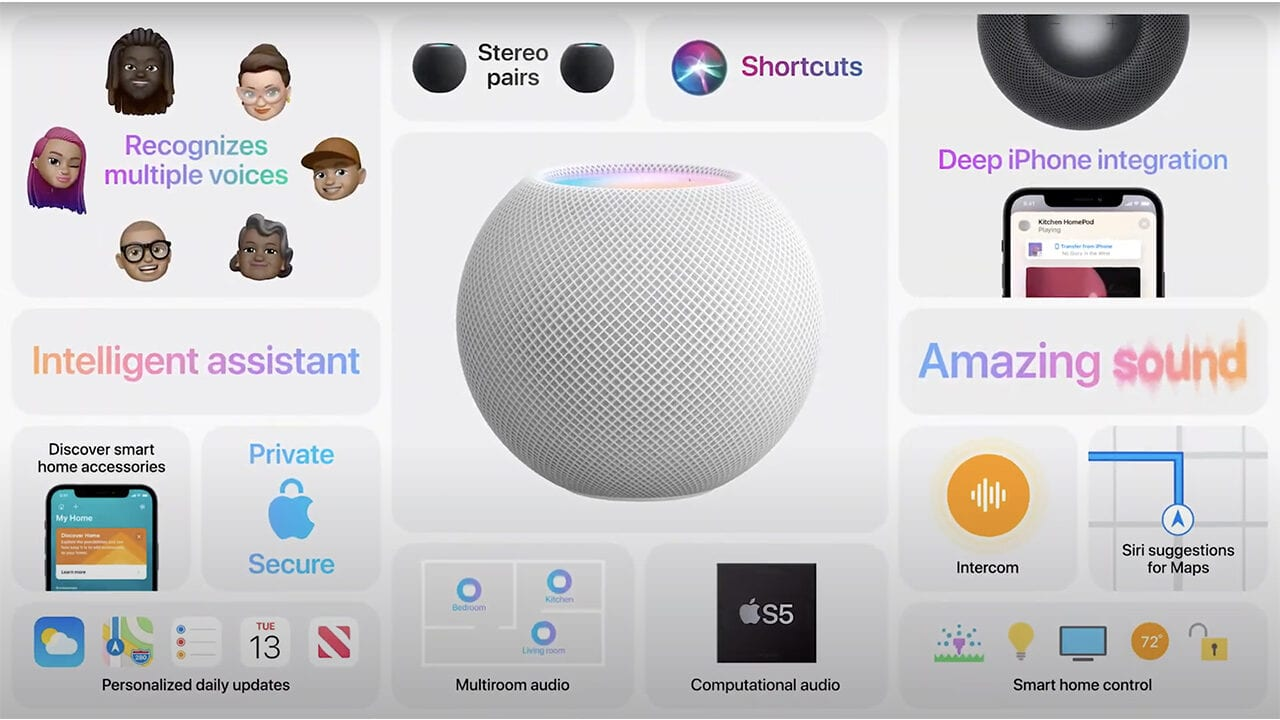 HomePod mini specs